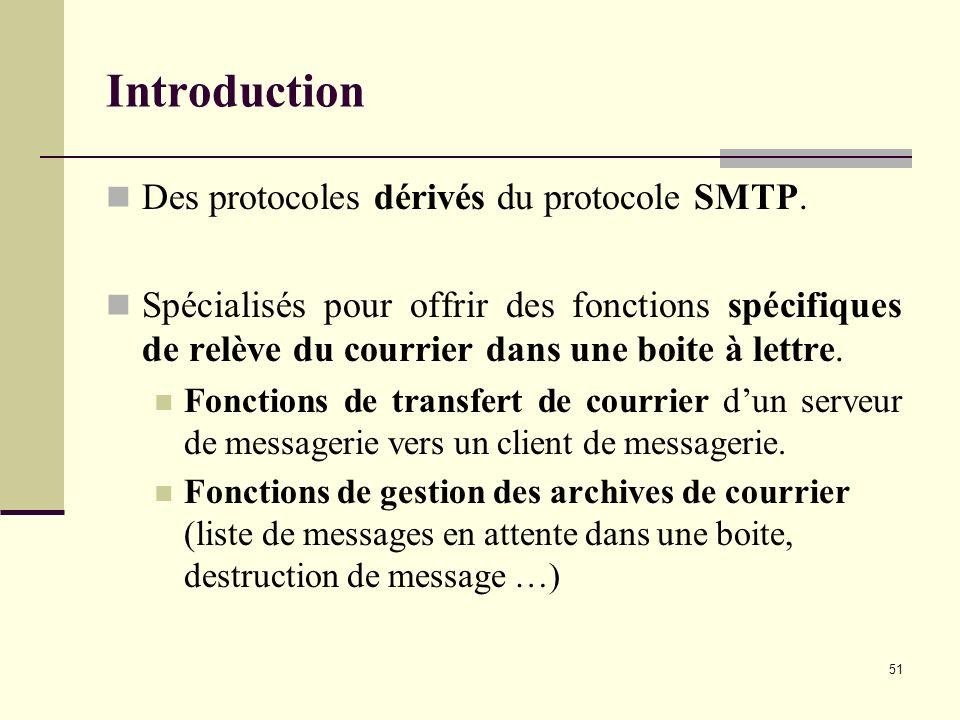 Introduction Des protocoles dérivés du protocole SMTP.