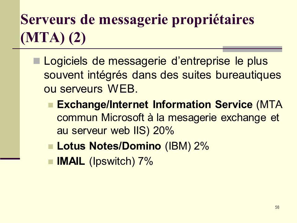 Serveurs de messagerie propriétaires (MTA) (2)