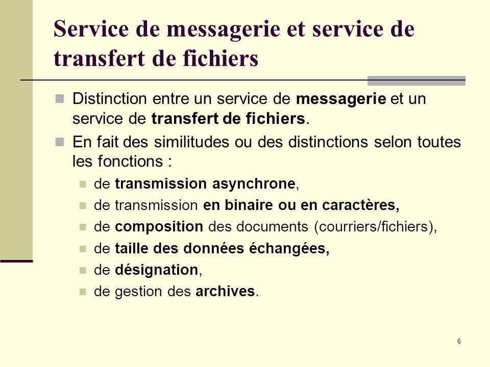Service de messagerie et service de transfert de fichiers