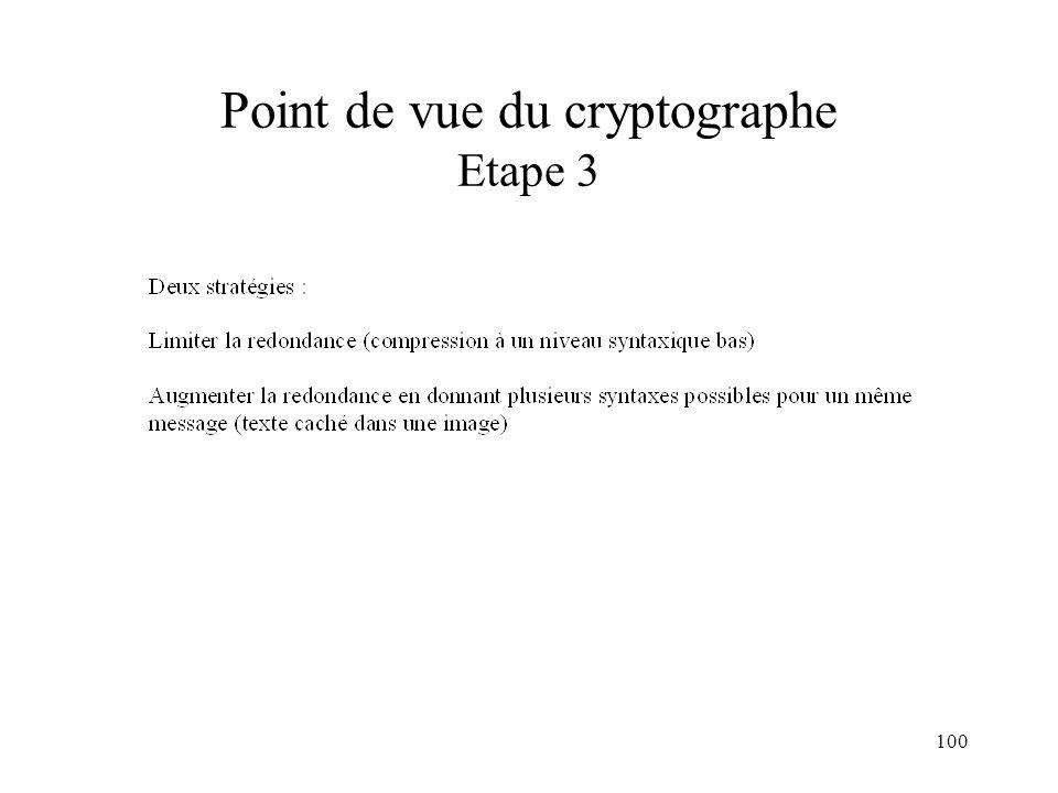 Point de vue du cryptographe Etape 3