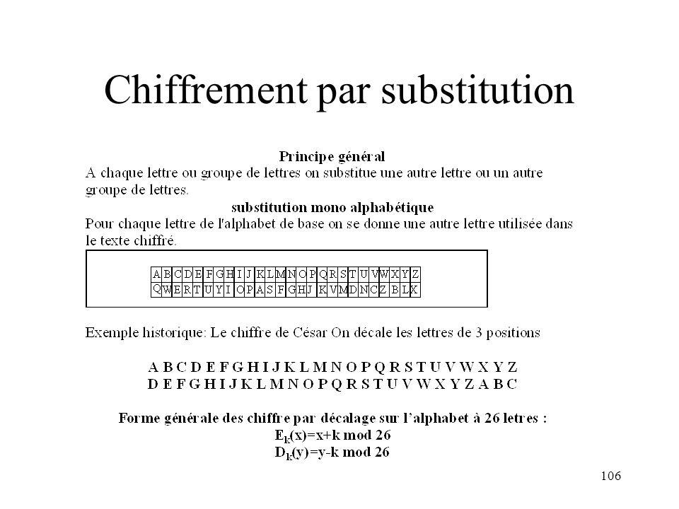 Chiffrement par substitution