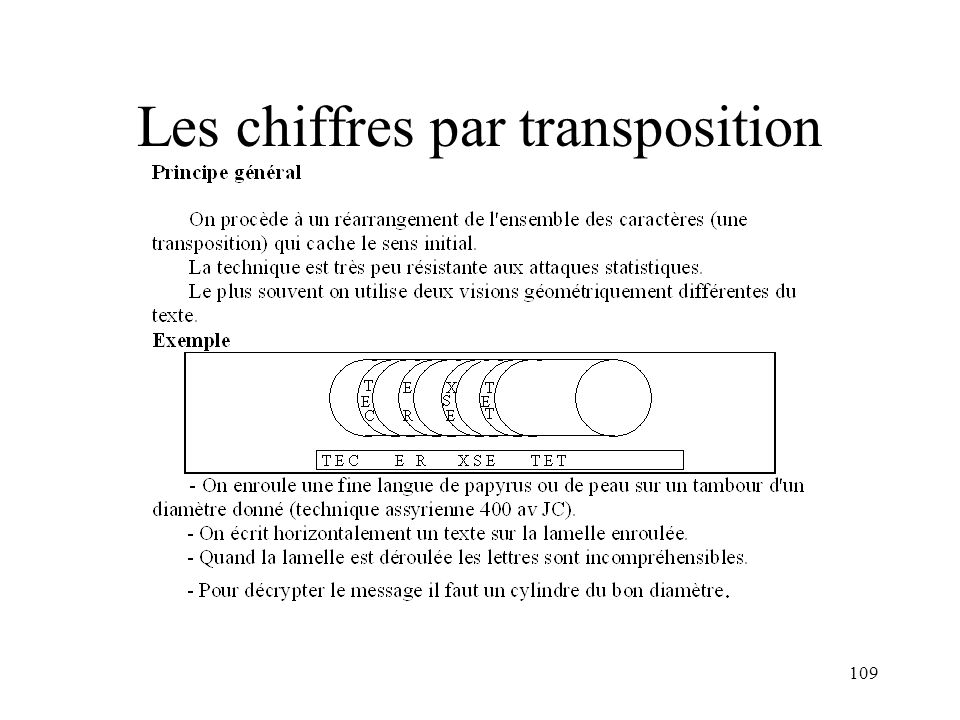 Les chiffres par transposition