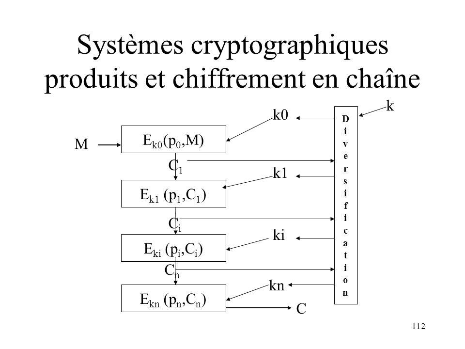 Systèmes cryptographiques produits et chiffrement en chaîne