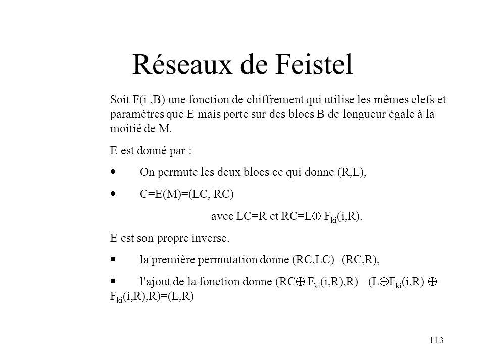 avec LC=R et RC=L Fki(i,R).