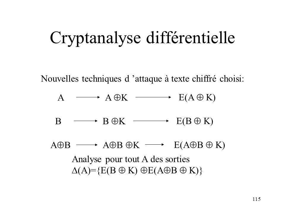 Cryptanalyse différentielle