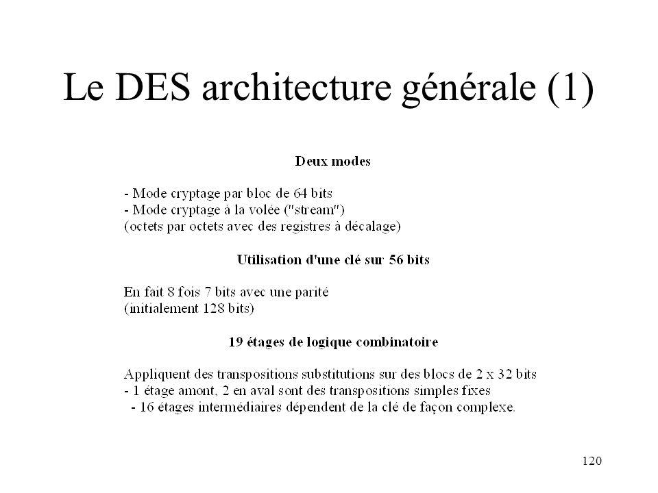 Le DES architecture générale (1)