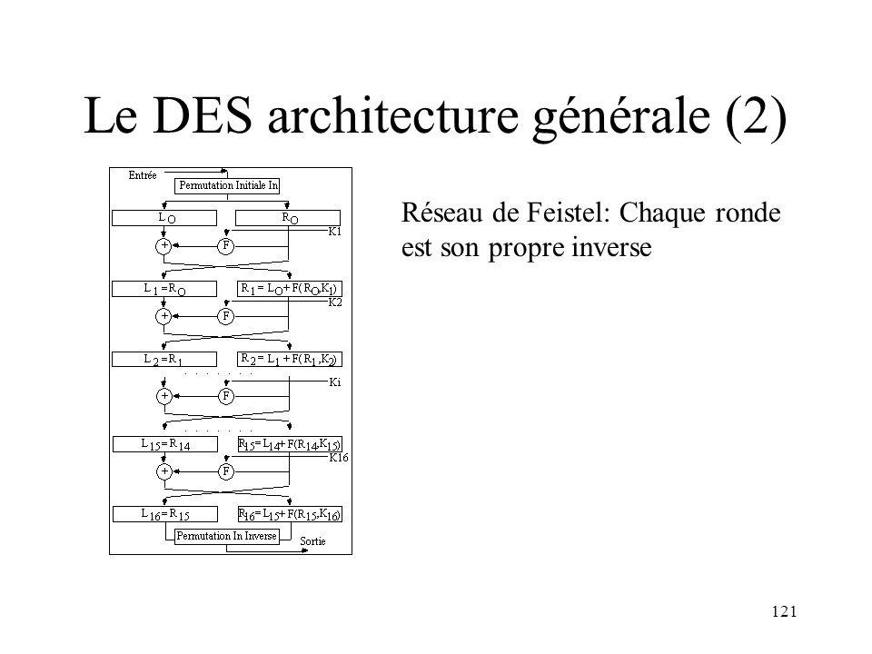 Le DES architecture générale (2)