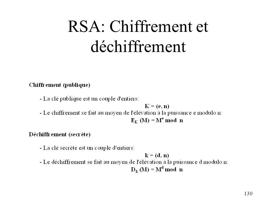 RSA: Chiffrement et déchiffrement