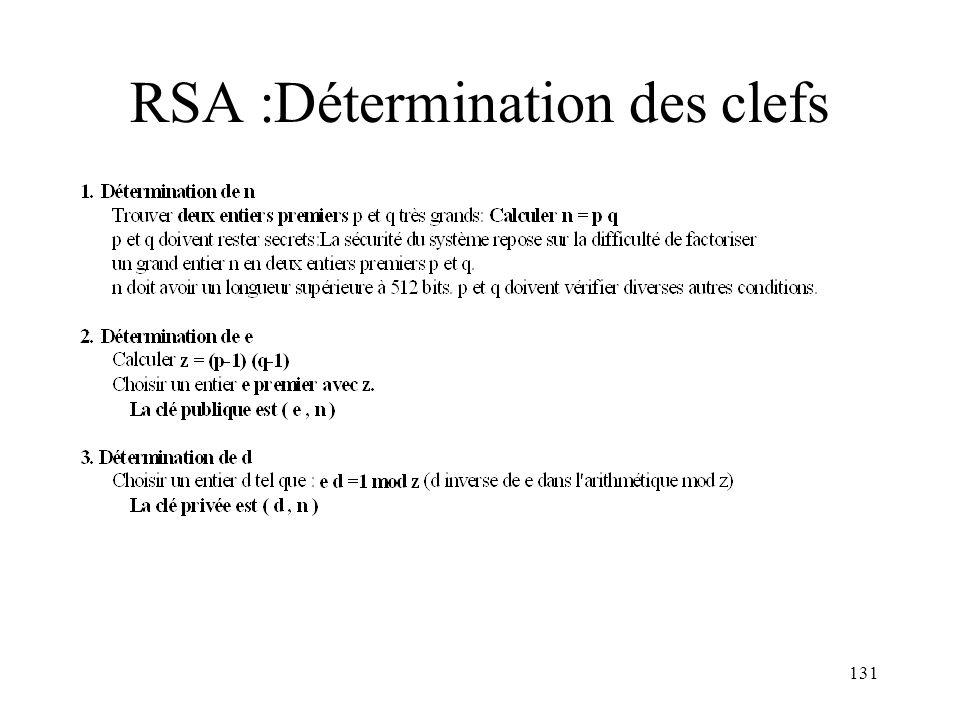 RSA :Détermination des clefs