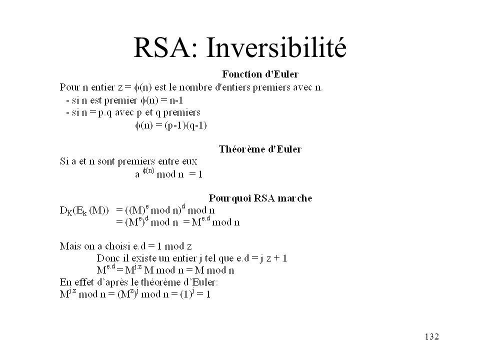 RSA: Inversibilité