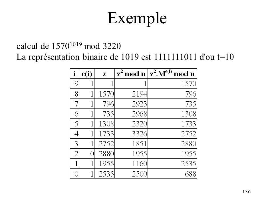 Exemple calcul de 15701019 mod 3220 La représentation binaire de 1019 est 1111111011 d ou t=10