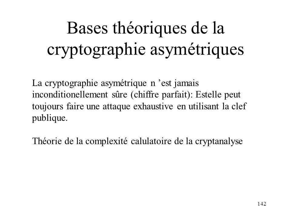 Bases théoriques de la cryptographie asymétriques