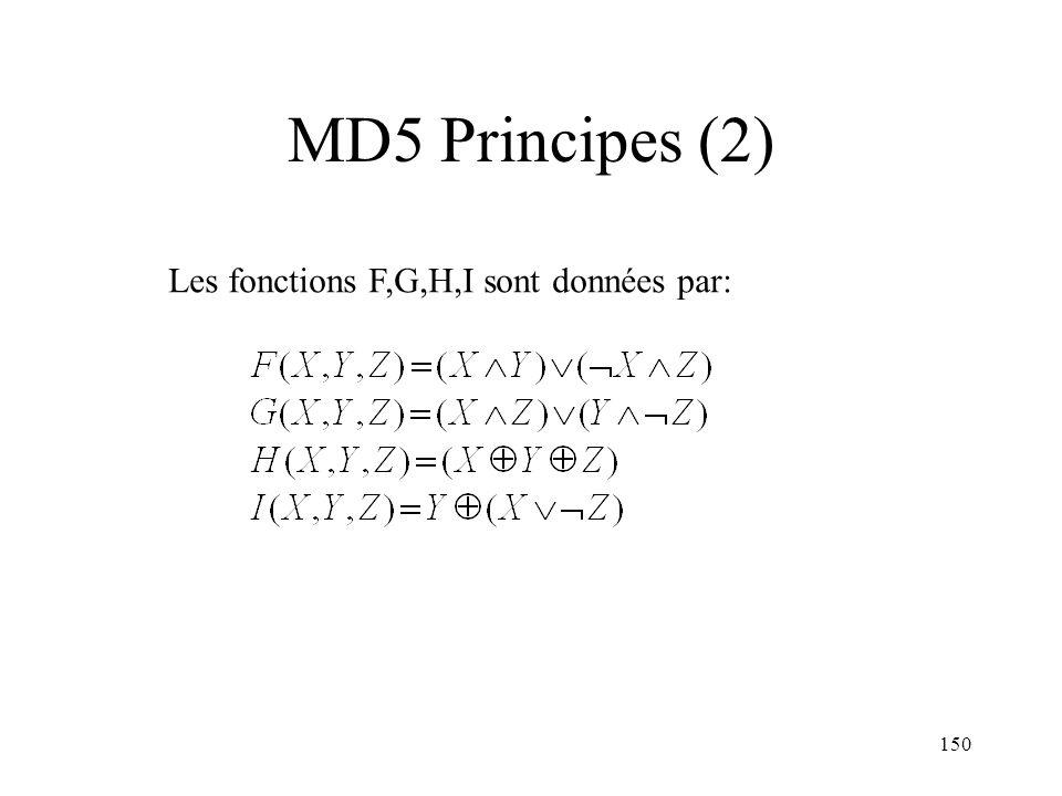 MD5 Principes (2) Les fonctions F,G,H,I sont données par: