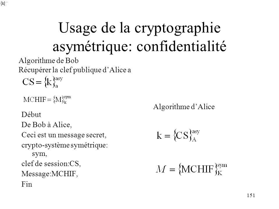 Usage de la cryptographie asymétrique: confidentialité