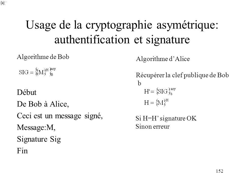 Usage de la cryptographie asymétrique: authentification et signature