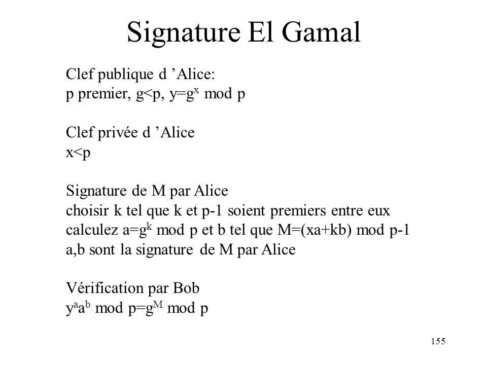 Signature El Gamal Clef publique d 'Alice: