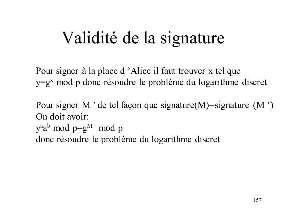 Validité de la signature