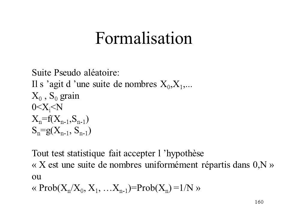 Formalisation Suite Pseudo aléatoire: