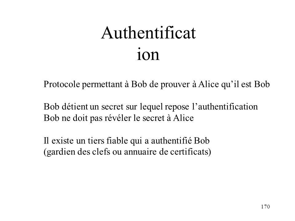 Authentification Protocole permettant à Bob de prouver à Alice qu'il est Bob. Bob détient un secret sur lequel repose l'authentification.