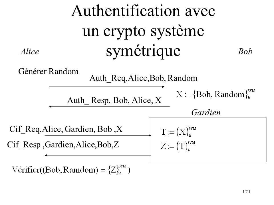 Authentification avec un crypto système symétrique