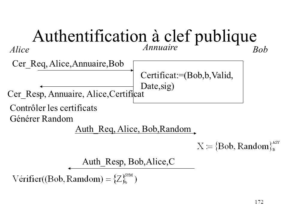 Authentification à clef publique