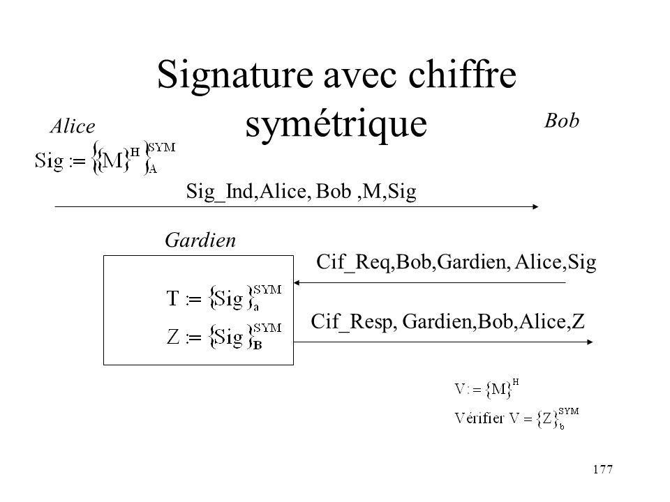 Signature avec chiffre symétrique