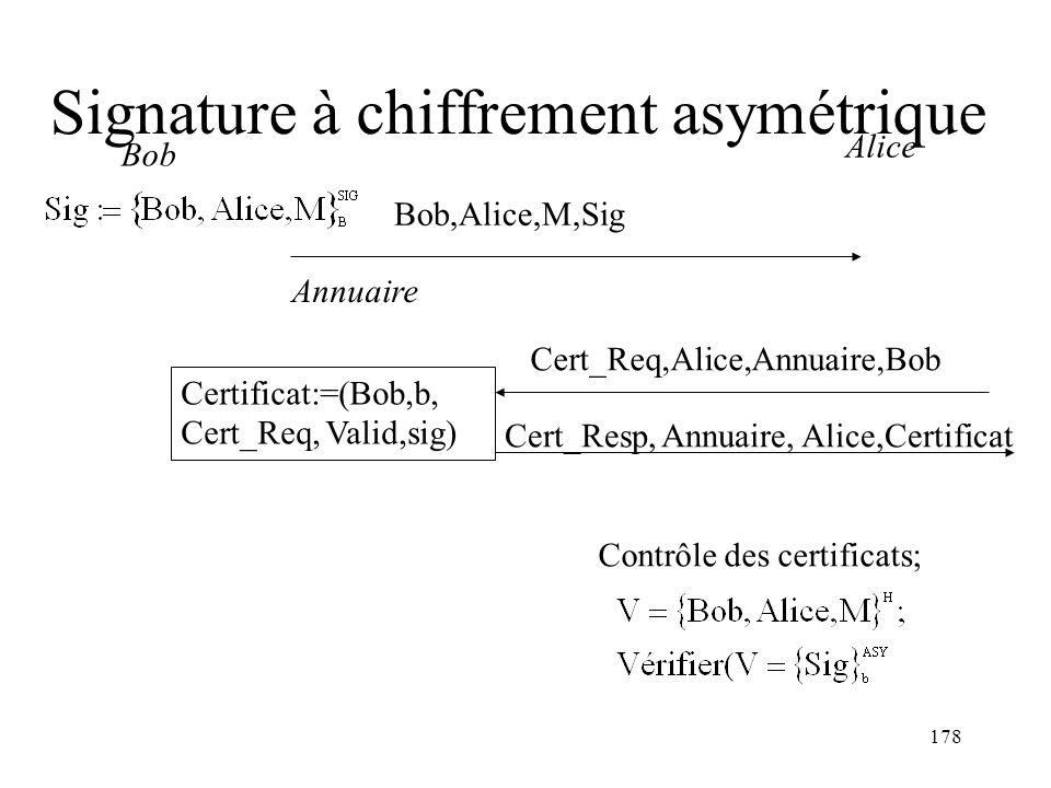 Signature à chiffrement asymétrique