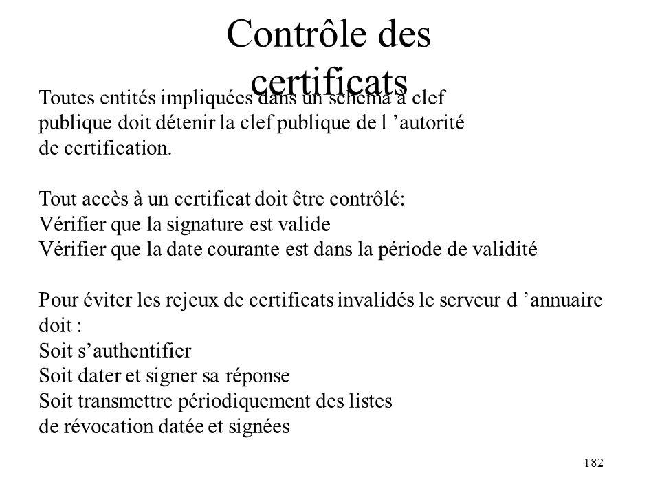 Contrôle des certificats