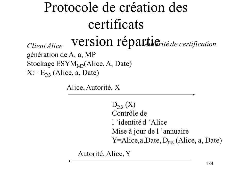 Protocole de création des certificats version répartie