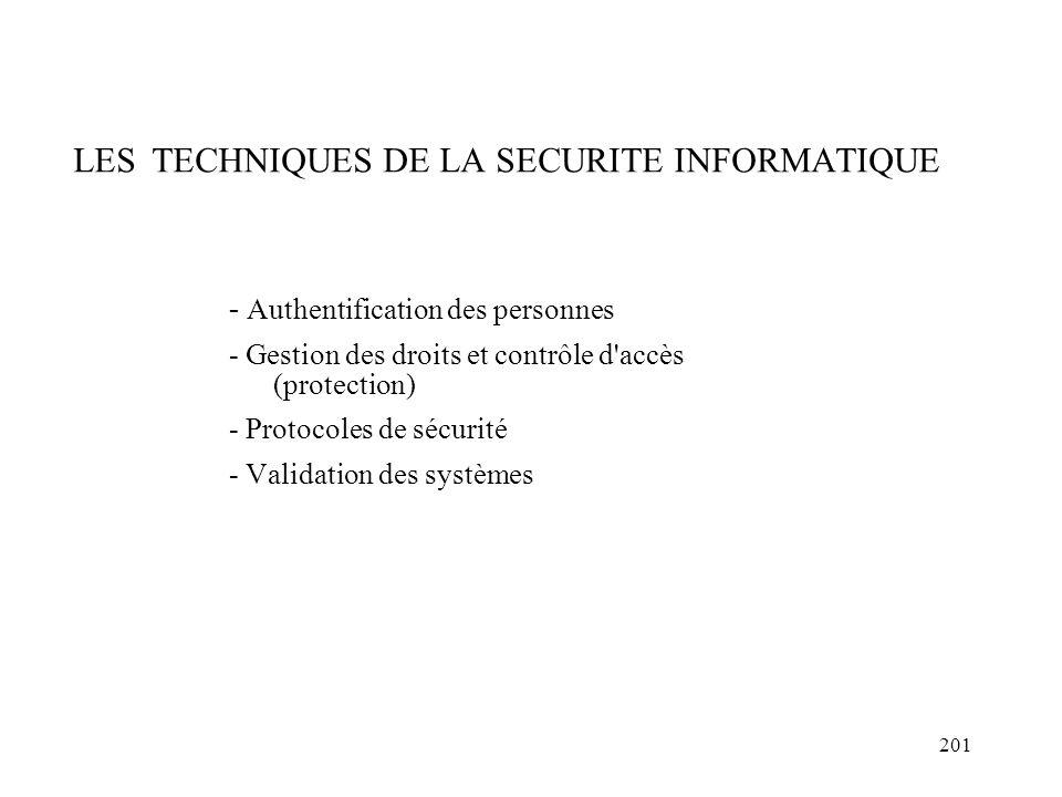 LES TECHNIQUES DE LA SECURITE INFORMATIQUE