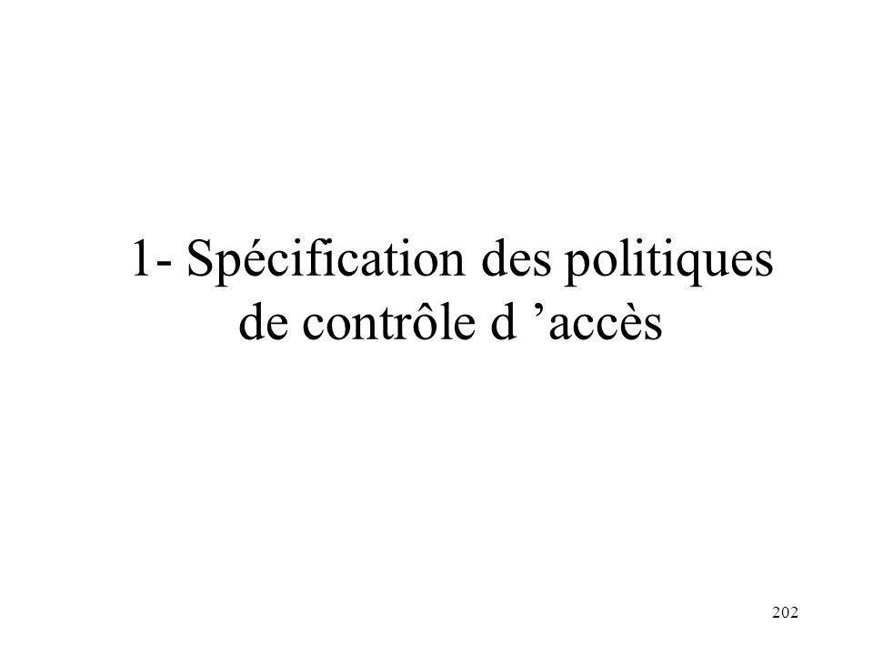 1- Spécification des politiques de contrôle d 'accès