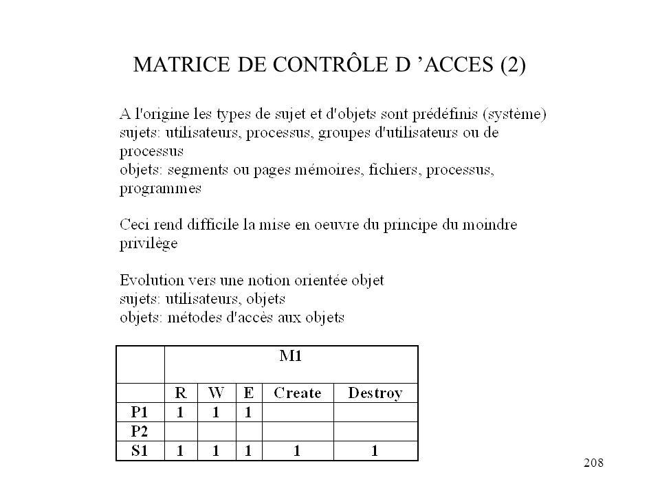 MATRICE DE CONTRÔLE D 'ACCES (2)