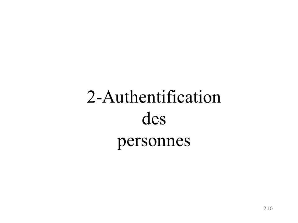 2-Authentification des personnes