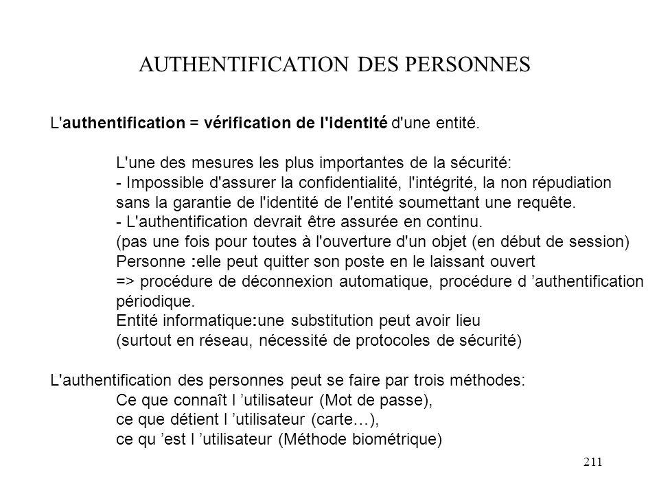 AUTHENTIFICATION DES PERSONNES