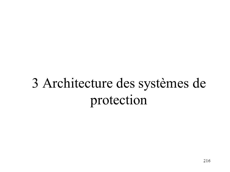 3 Architecture des systèmes de protection