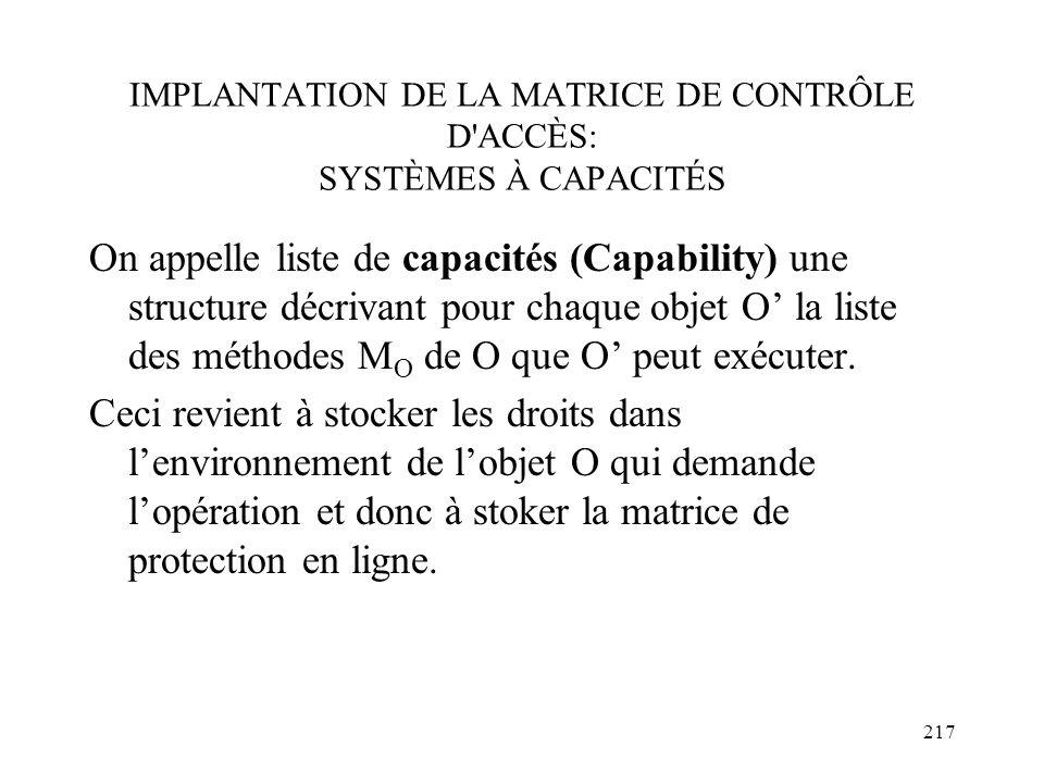 IMPLANTATION DE LA MATRICE DE CONTRÔLE D ACCÈS: SYSTÈMES À CAPACITÉS