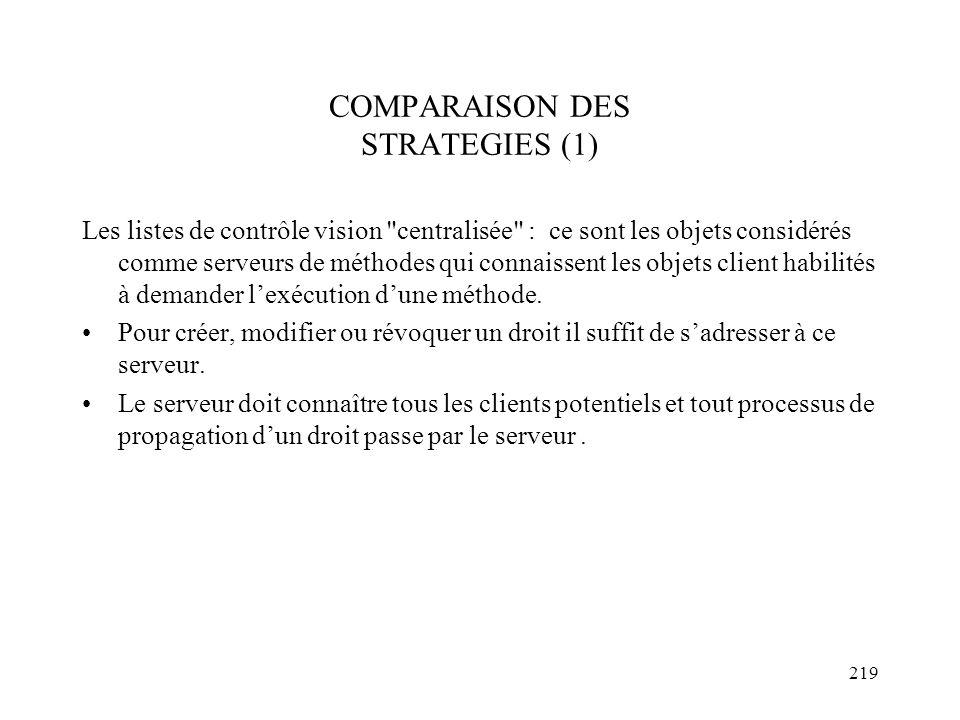 COMPARAISON DES STRATEGIES (1)