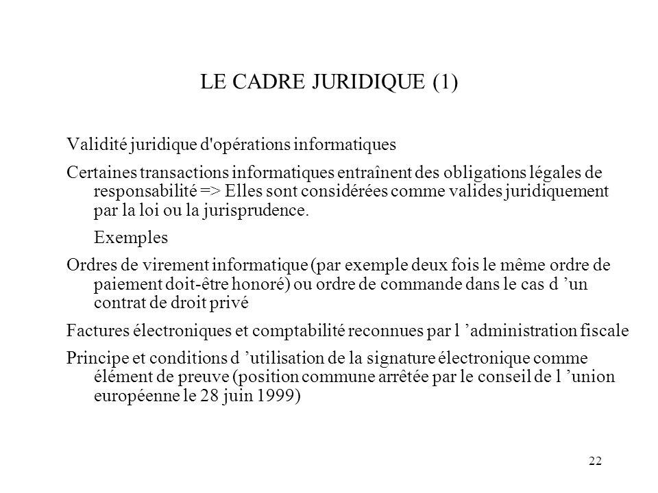 LE CADRE JURIDIQUE (1) Validité juridique d opérations informatiques
