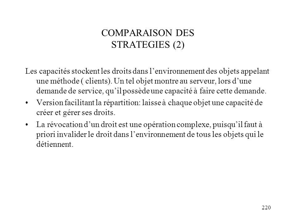 COMPARAISON DES STRATEGIES (2)