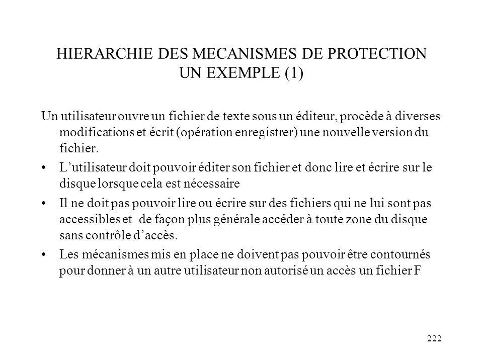 HIERARCHIE DES MECANISMES DE PROTECTION UN EXEMPLE (1)