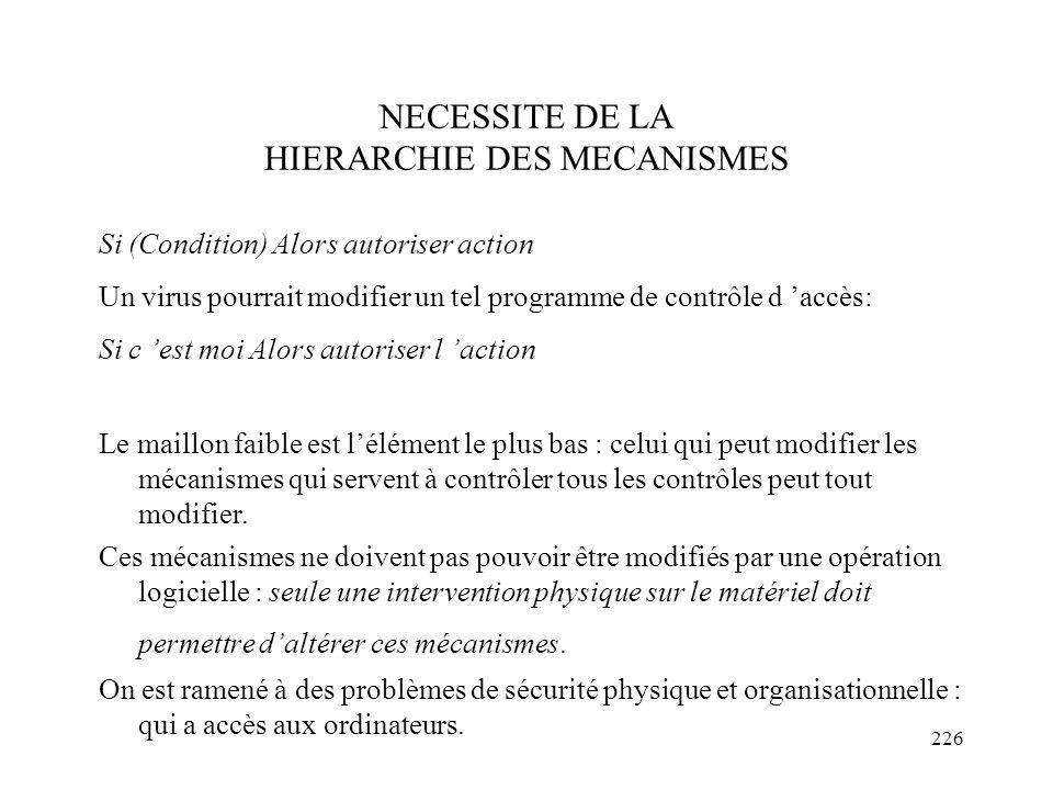 NECESSITE DE LA HIERARCHIE DES MECANISMES