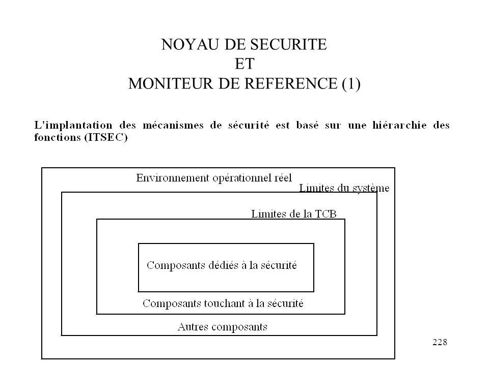 NOYAU DE SECURITE ET MONITEUR DE REFERENCE (1)