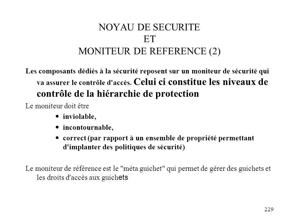 NOYAU DE SECURITE ET MONITEUR DE REFERENCE (2)