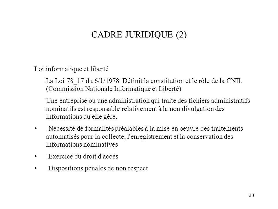 CADRE JURIDIQUE (2) Loi informatique et liberté