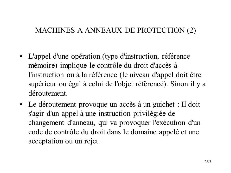 MACHINES A ANNEAUX DE PROTECTION (2)