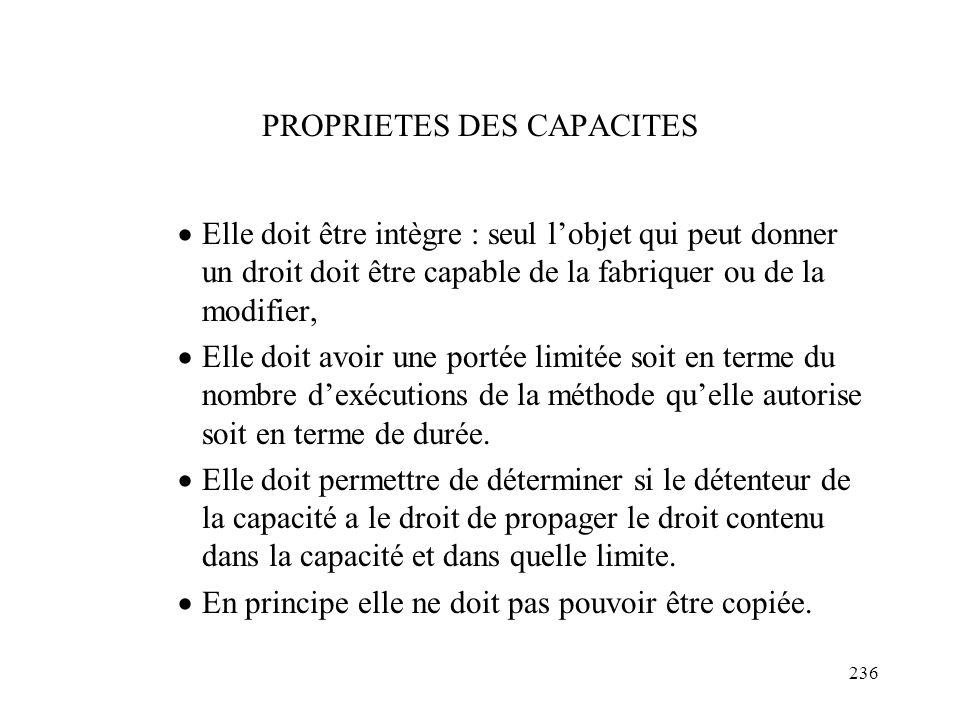 PROPRIETES DES CAPACITES