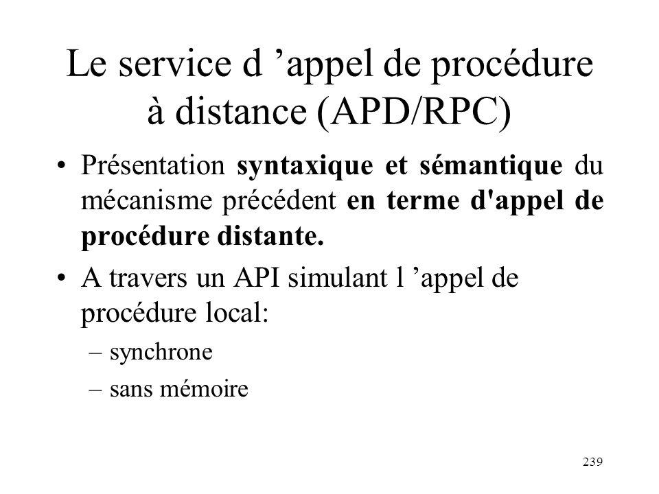 Le service d 'appel de procédure à distance (APD/RPC)