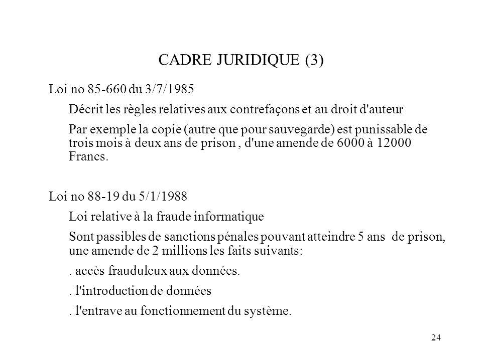 CADRE JURIDIQUE (3) Loi no 85-660 du 3/7/1985