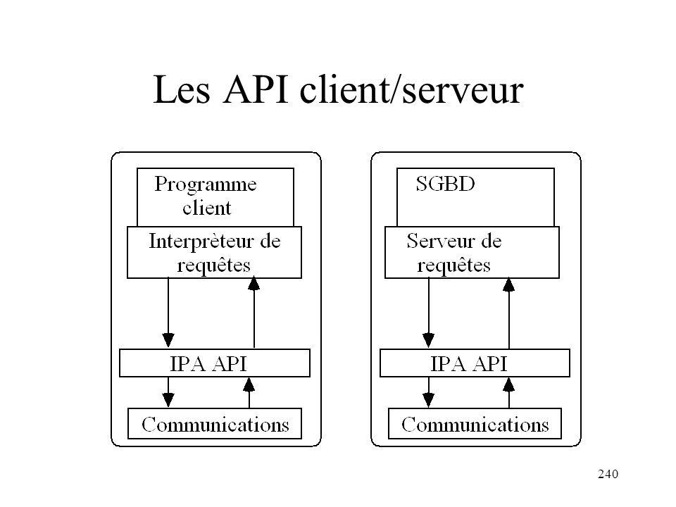 Les API client/serveur