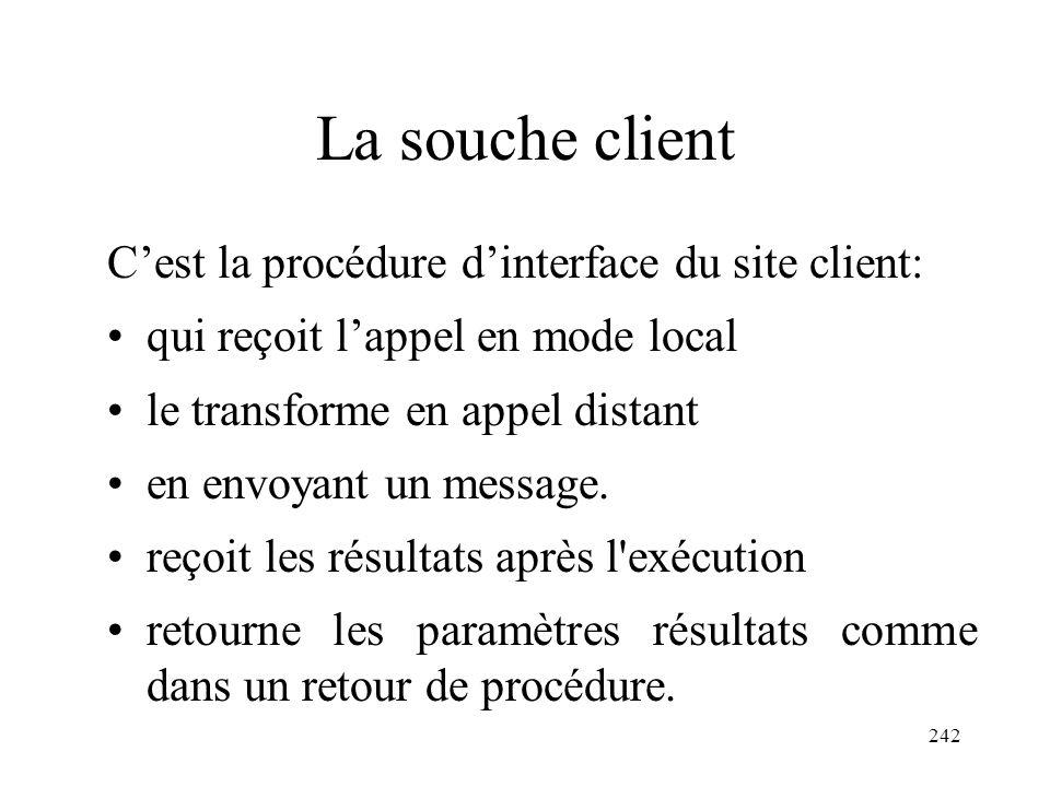 La souche client C'est la procédure d'interface du site client: